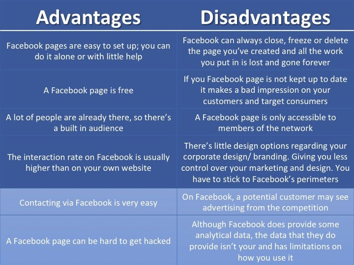 Facebook-Page-Advantages